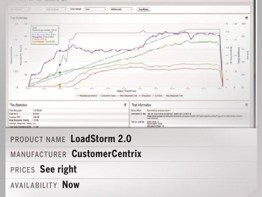 LoadStorm 2.0