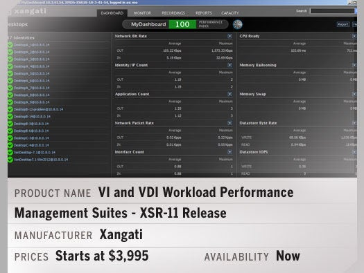Xangati VI and VDI Workload Performance Management Suites - XSR-11 Release