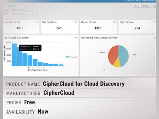 CipherCloud for Cloud Discovery