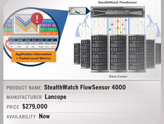 StealthWatch® FlowSensor 4000