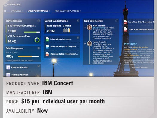 IBM Concert