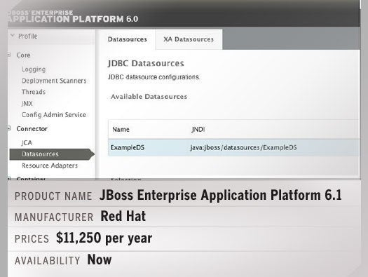 Red Hat JBoss Enterprise Application Platform 6.1