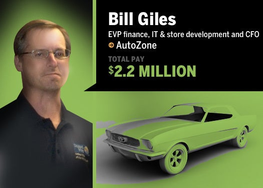 AutoZone: Bill Giles, EVP finance, IT & store development and CFO