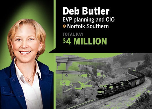 Norfolk Southern: Deb Butler, EVP planning and CIO