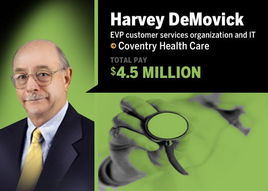 Coventry Health Care: Harvey DeMovick, EVP customer services organization and IT