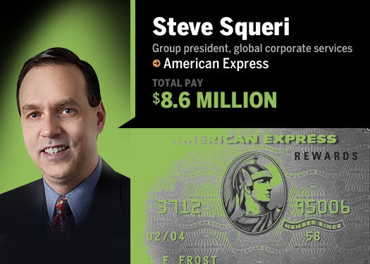 American Express: Steve Squeri, group president, global corporate services