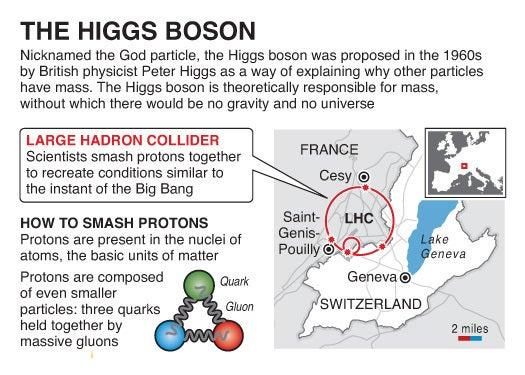 Higgs boston