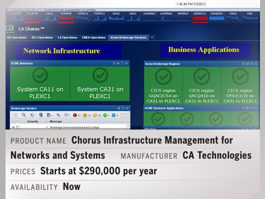 CA Chorus Infrastructure Management for Networks and Systems