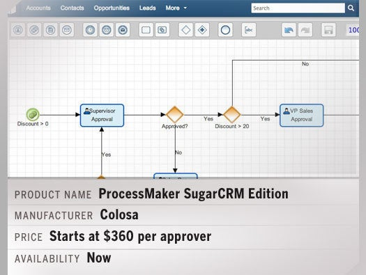 ProcessMaker SugarCRM Edition