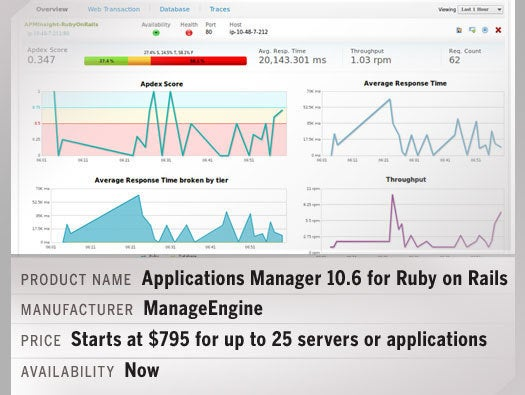 Applications Manager 10.6 for Ruby on Rails