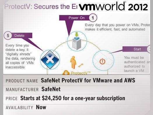 Hot Products at VMworld 2012 | Network World