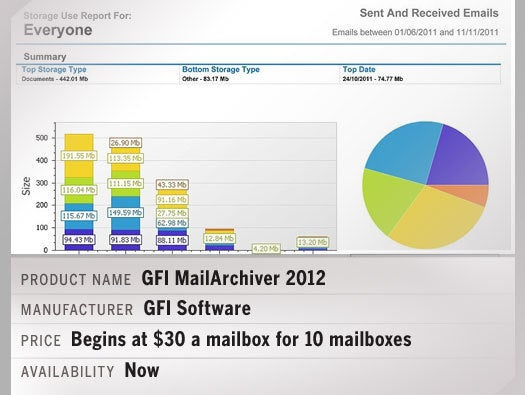 GFI MailArchiver 2012
