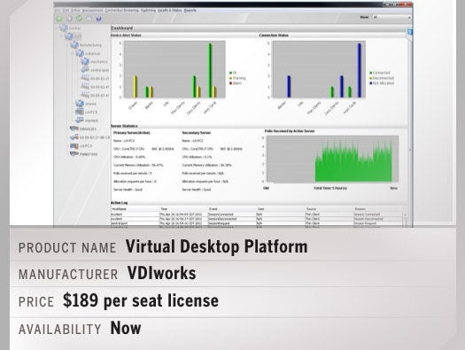 Virtual Desktop Platform