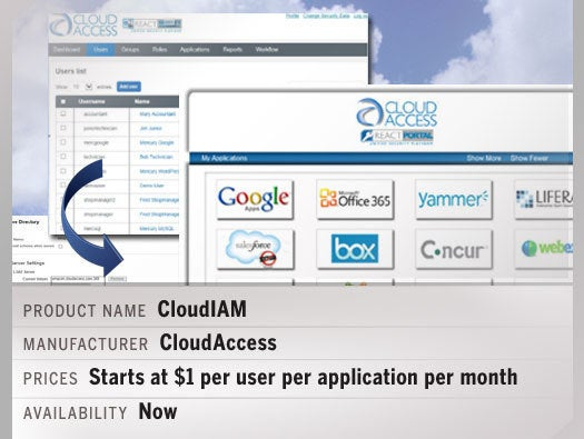 CloudIAM