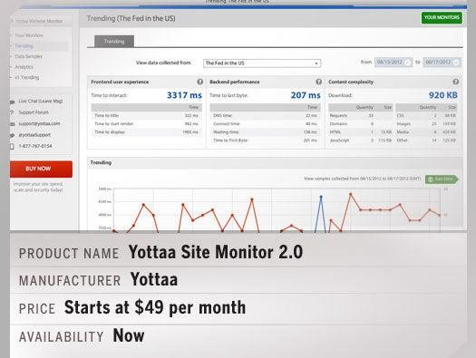 Yottaa Site Monitor 2.0