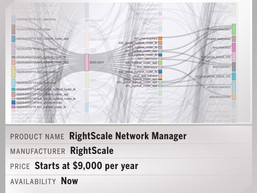 RightScale Network Manager