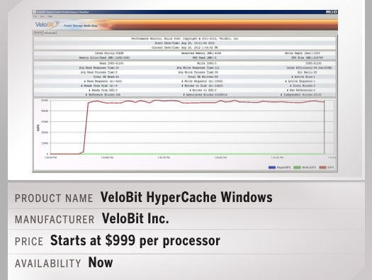 VeloBit HyperCache Windows