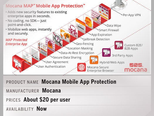 Mocana Mobile App Protection