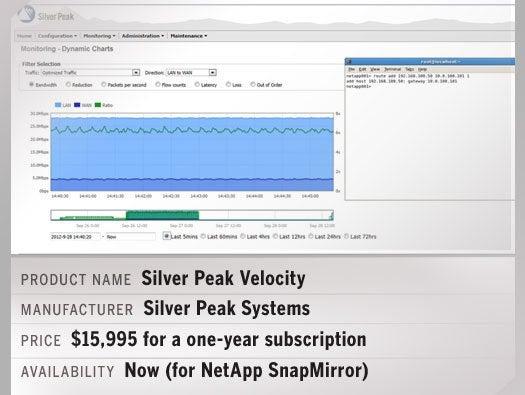 Silver Peak Velocity