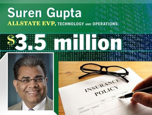 Suren Gupta