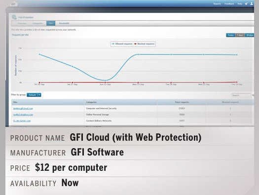 GFI Cloud (with Web Protection)