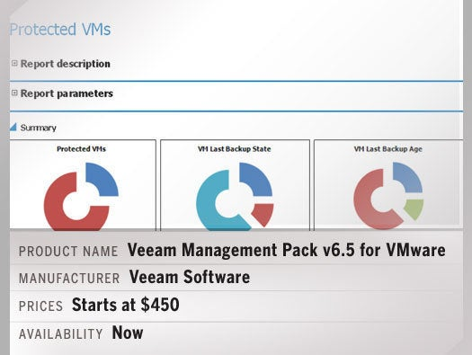 Veeam Management Pack (MP) v6.5 for VMware