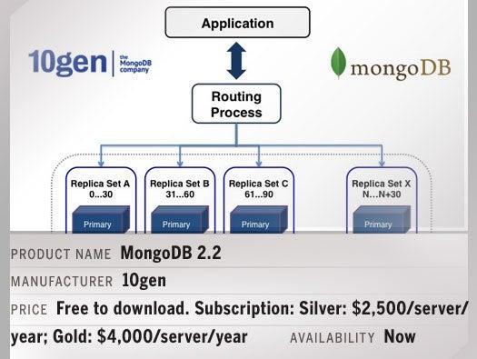 MongoDB 2.2