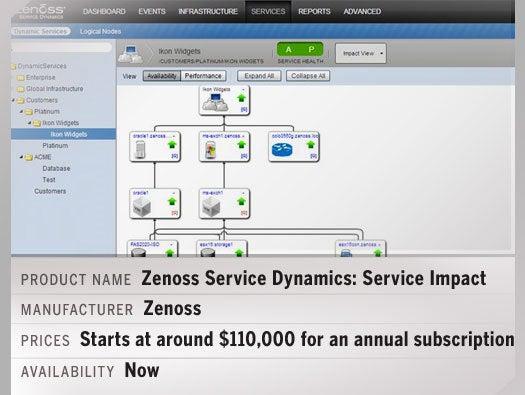Zenoss Service Dynamics: Service Impact