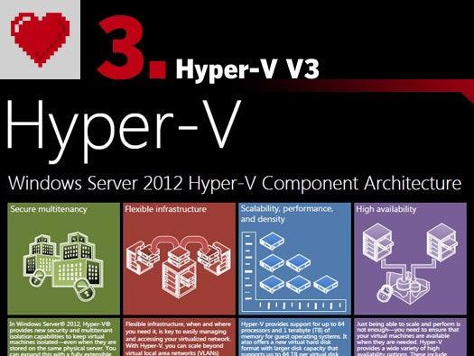 Hyper-V V3