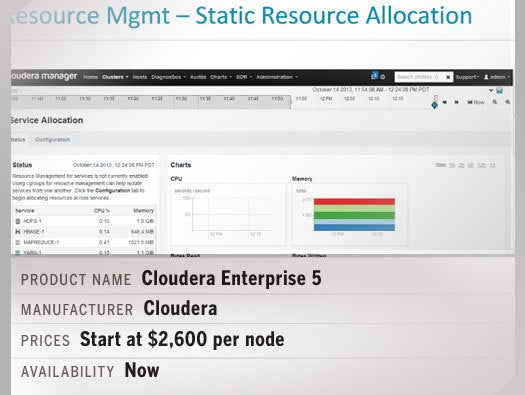 Cloudera Enterprise 5