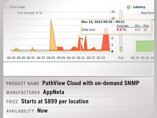PathView Cloud with on-demand SNMP