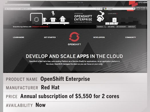 OpenShift Enterprise by Red Hat