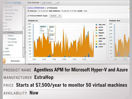 ExtraHop Agentless APM for Microsoft Hyper-V and Azure