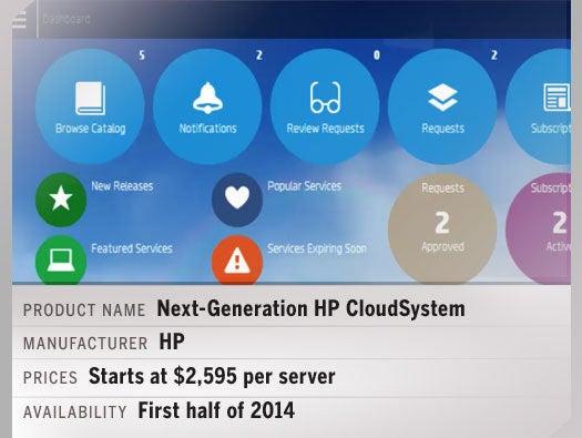 HP CloudSystem