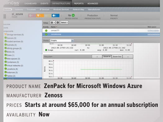 Zenoss ZenPack for Microsoft Windows Azure