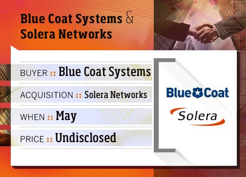 Bluecoat acquires Solera