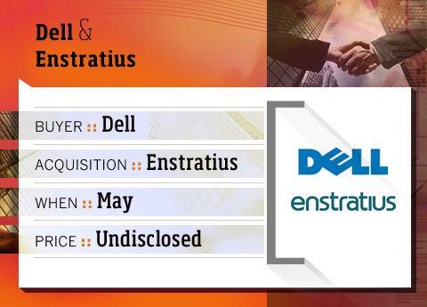 Dell Enstratius