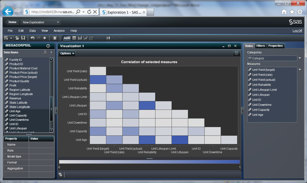 SAS Enterprise Business Intelligence