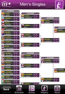 Olympic Tennis 2012