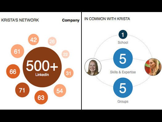 LinkedIn\'s New Profile: Insights