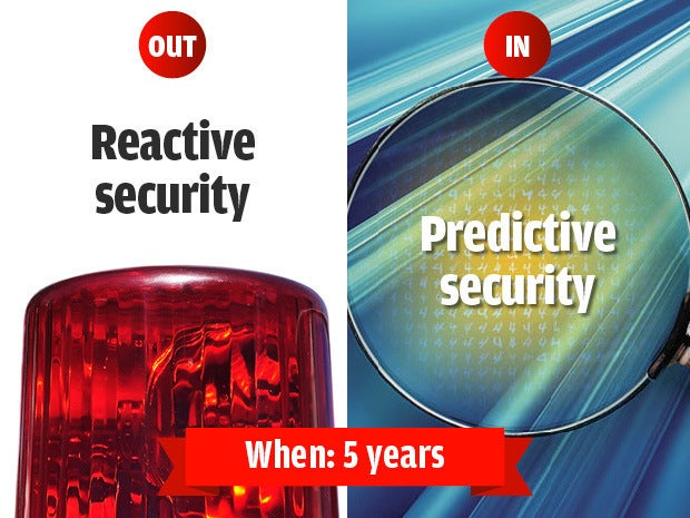 Out: Reactive security; In: Predictive security; When: 5 years
