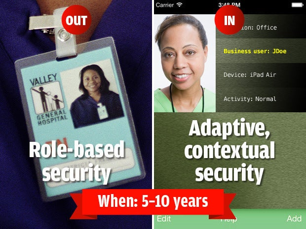 Out: Role-based security, In: Adaptive, contextual security, When: 5-10 years
