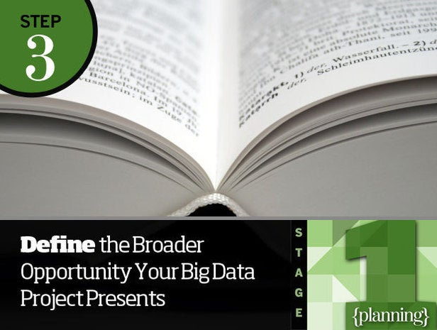 Step 3: Define the Broader Opportunity Your Big Data Project Presents
