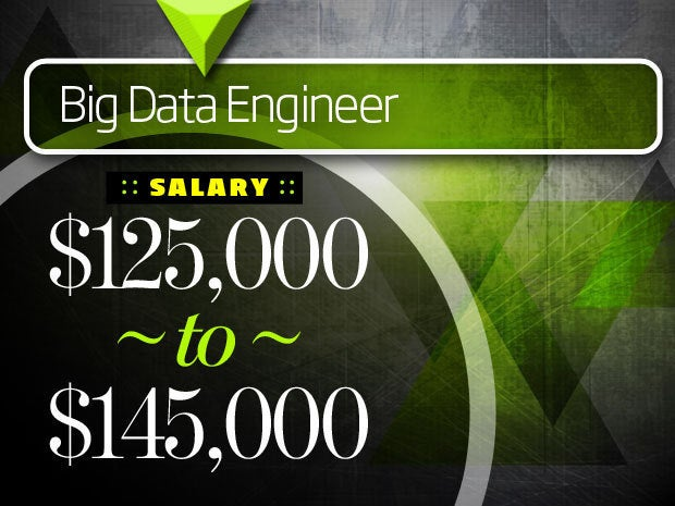 Big Data Engineer