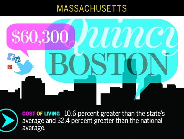 Boston-Quincy, Mass.