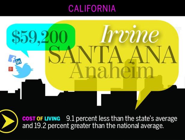 Santa Ana-Anaheim-Irvine, Calif.