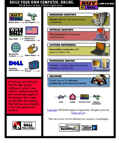 Dell.com circa 1996