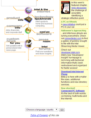 Intel.com circa 1996
