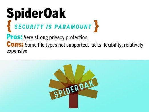 SpiderOak
