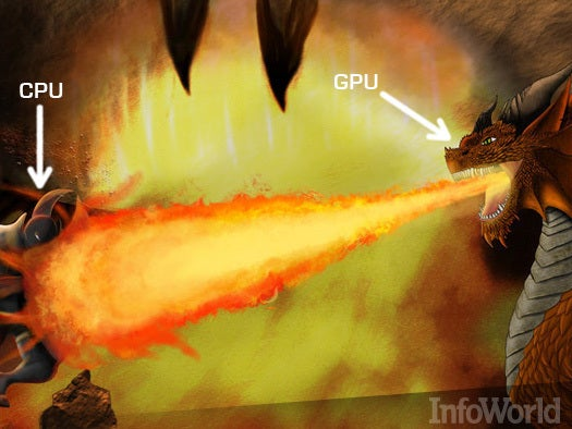 Hot: GPU | Not: CPU
